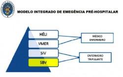 Modelo Integrado de Emergencia Pre-Hospitalar